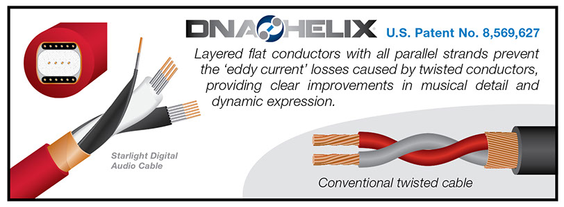 How Wireworld cables overcome Eddy Current loss